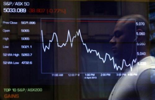 ASX连续第五个交易日走高