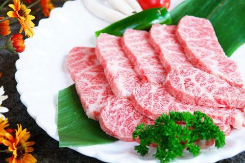 超越肉类的收益损失和收益的跳动