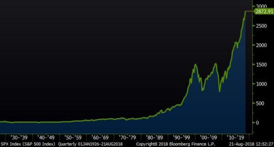 这是标准普尔500指数暴跌期间仅有的7只股票