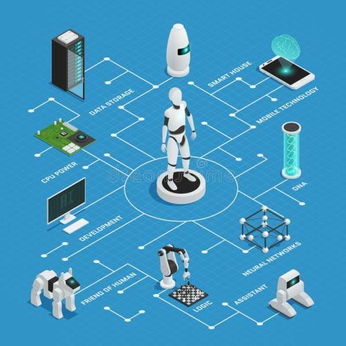 AI域名已成为人工智能业务和初创企业的首选