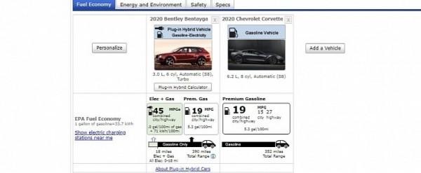 C8 Corvette在混合燃料经济性方面与Bentley Bentayga混合动力匹配