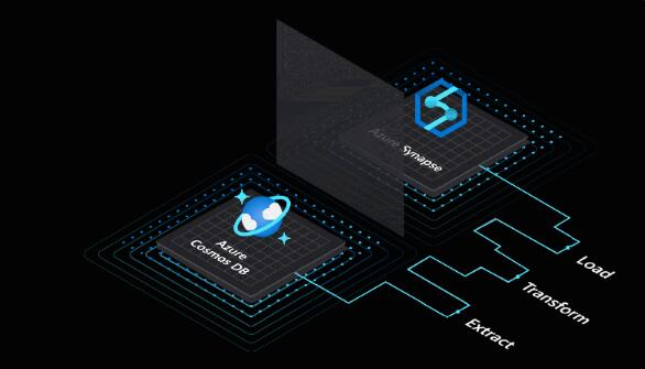 Azure突触联系锚定了Microsoft的新大数据分析功能