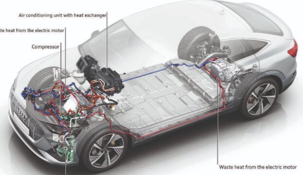 热泵如何改善电动汽车