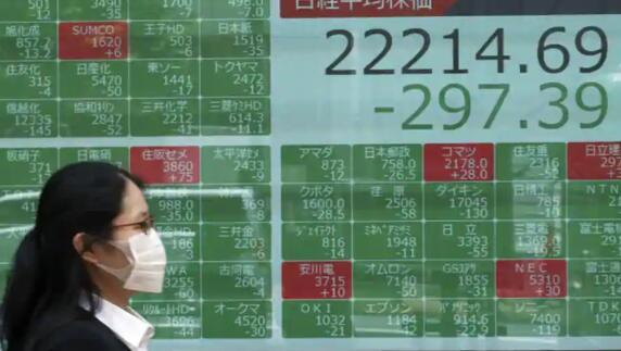 由于对当前局势的担忧华尔街出现抛售 亚洲股市随之下跌