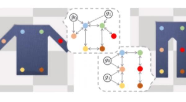 人工智能系统通过观看视频来学习建模面料如何相互作用
