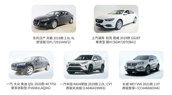 2020年第一批车型健康指数测评结果 共公布5款车型