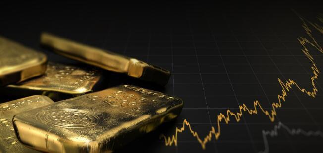 贵金属投资者已经解决了自己的回调