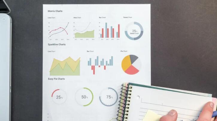 分析师对Ally Financial第三季度收益的预测是什么