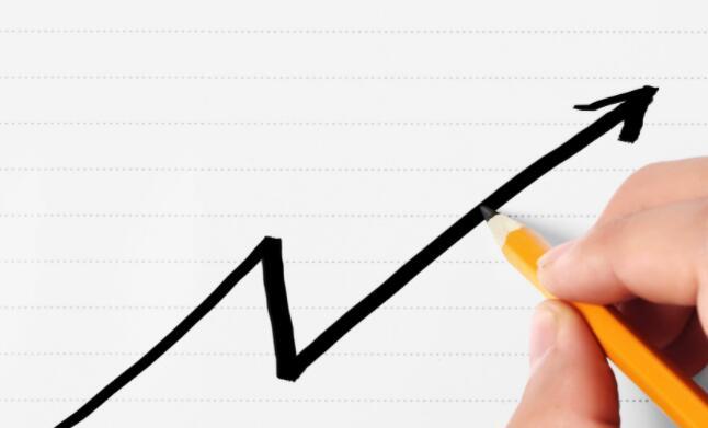 Wix.com和其他电子商务股票今天跳升