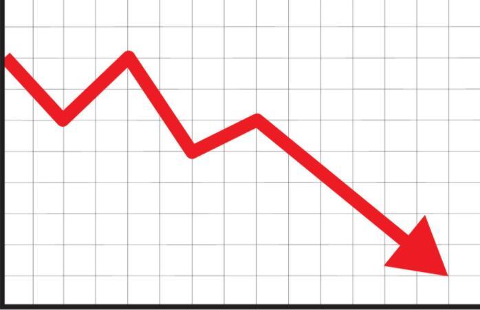 派珀·桑德勒预测销售将比预期还要糟糕
