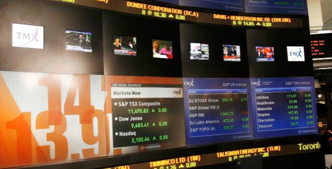 全新的比特币ETF BTCC是具有ETF特权的可靠投资