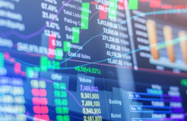 洲际交易所是否属于您的投资组合