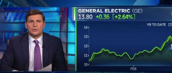 摩根士丹利将通用电气的目标上调至17美元 是华尔街银行的最高价