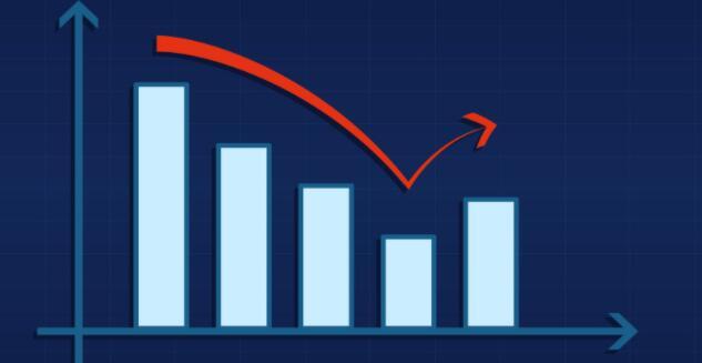 这是3月Ebix股票上涨31.4%的方式