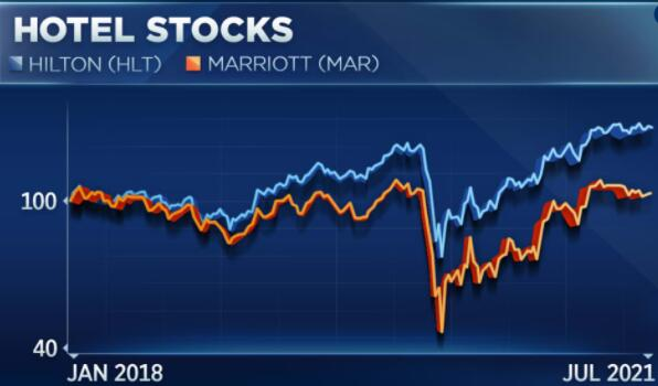交易员表示这两只股票可能是最好的选择