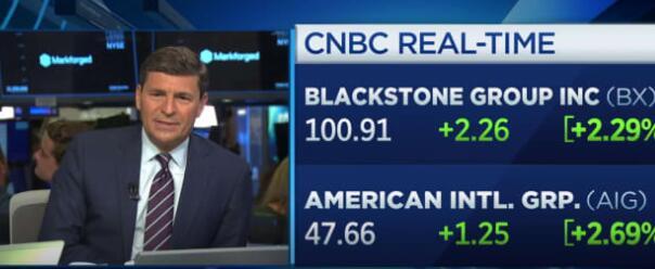 午盘走势最大的股票