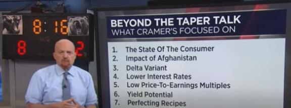 吉姆克莱默表示美联储政策收紧应该是投资者担忧的低位